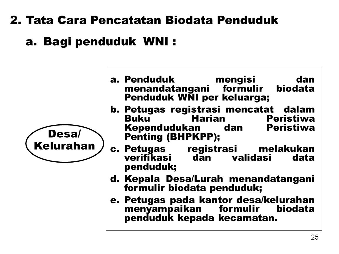 2. Tata Cara Pencatatan Biodata Penduduk