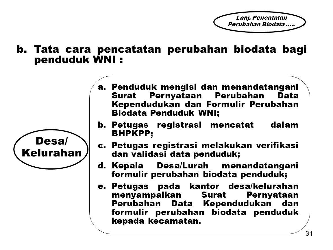 Lanj. Pencatatan Perubahan Biodata ….. b. Tata cara pencatatan perubahan biodata bagi penduduk WNI :
