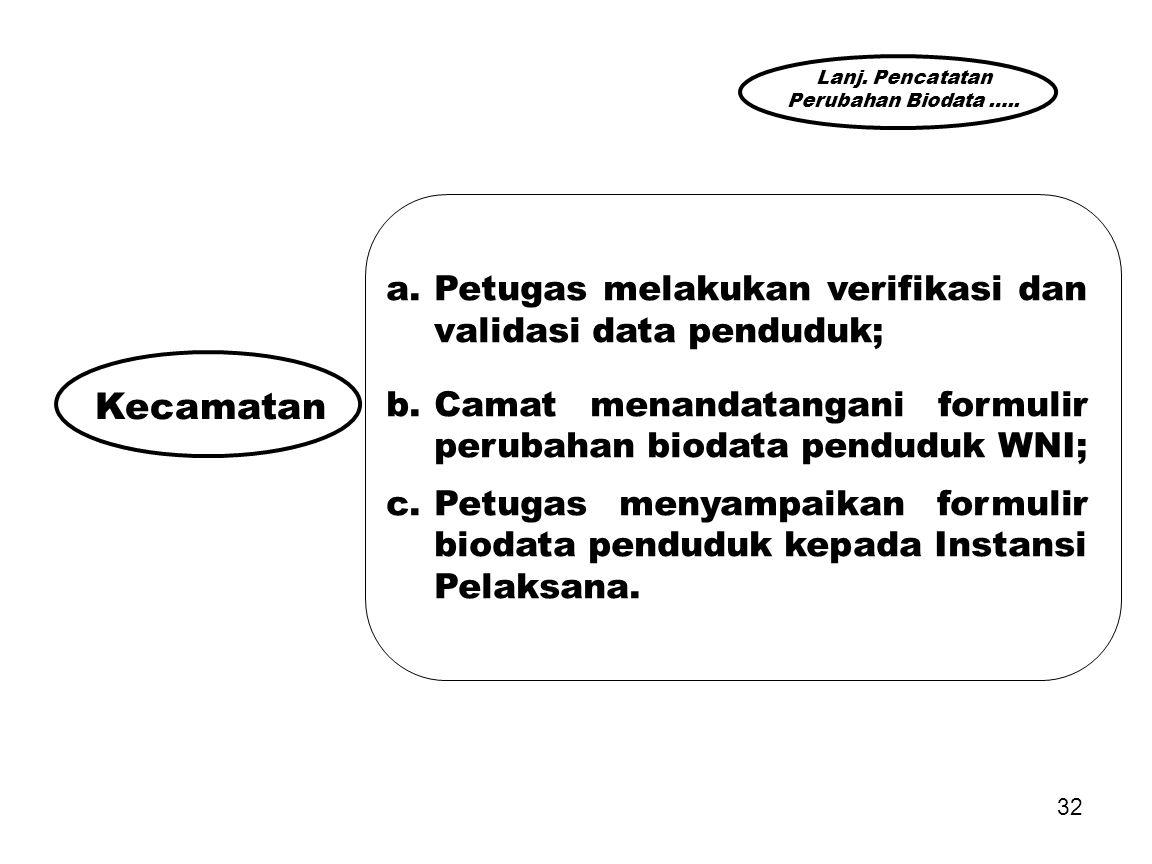 Kecamatan Petugas melakukan verifikasi dan validasi data penduduk;