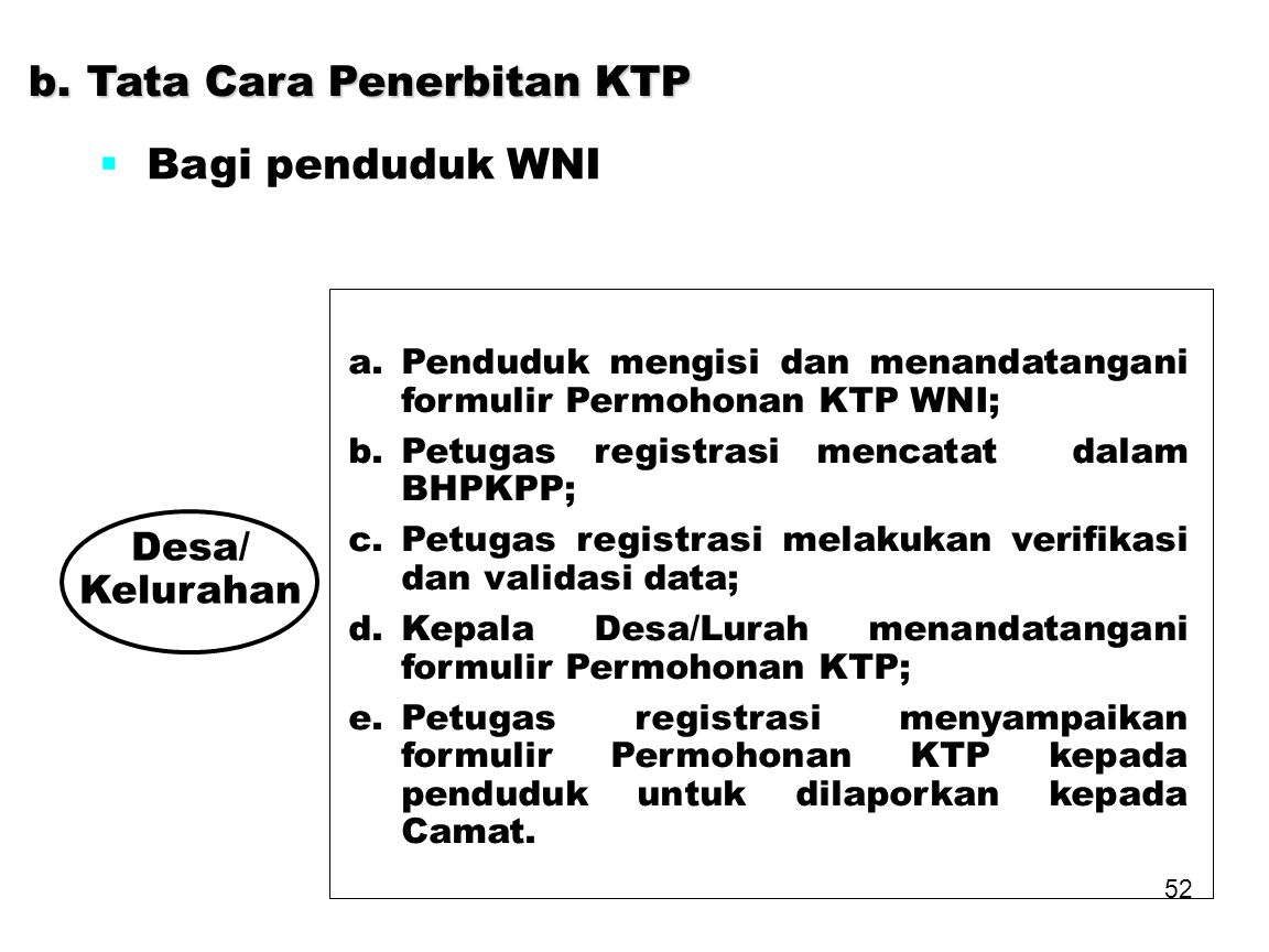 b. Tata Cara Penerbitan KTP