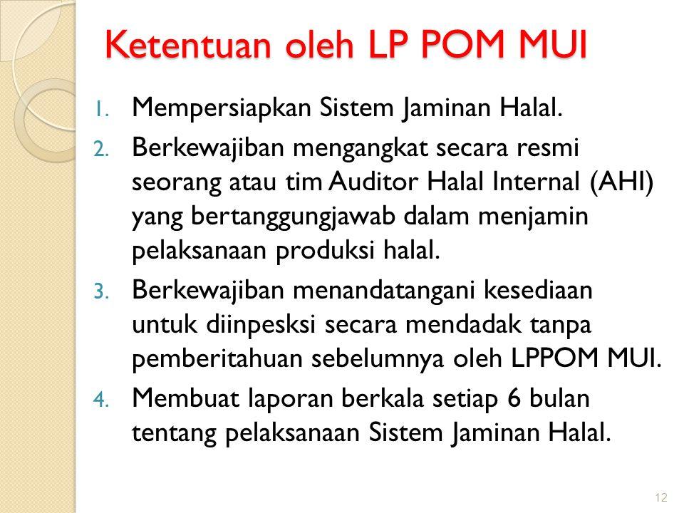 Ketentuan oleh LP POM MUI