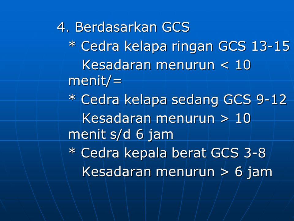 4. Berdasarkan GCS * Cedra kelapa ringan GCS 13-15. Kesadaran menurun < 10 menit/= * Cedra kelapa sedang GCS 9-12.