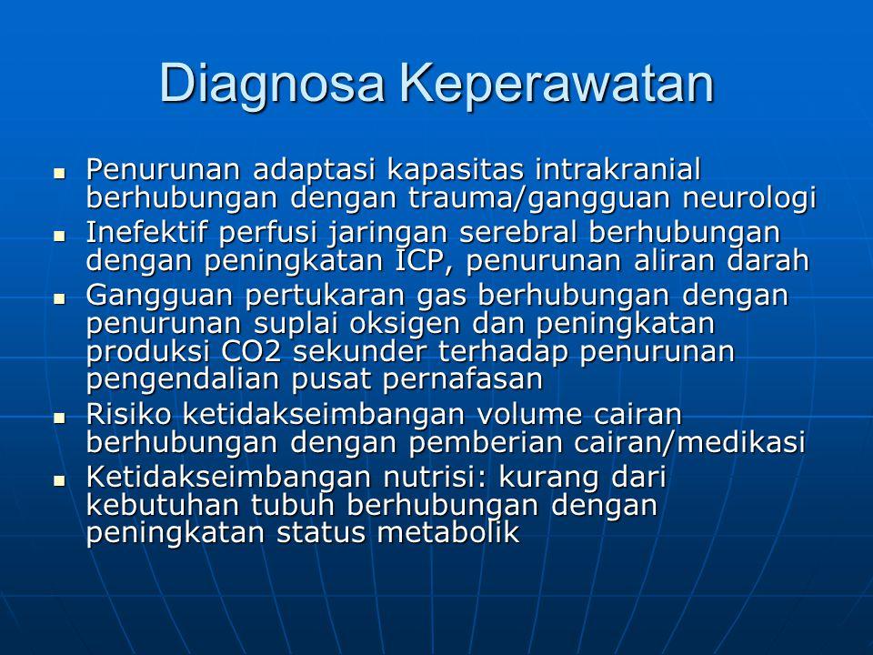Diagnosa Keperawatan Penurunan adaptasi kapasitas intrakranial berhubungan dengan trauma/gangguan neurologi.