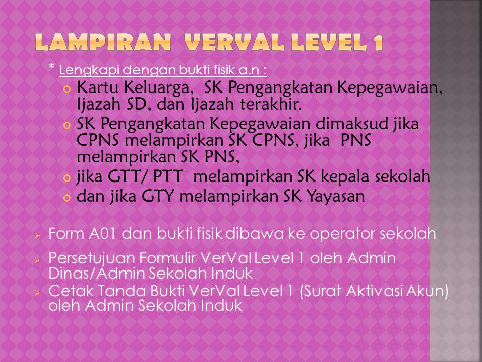 LaMPIRAN Verval Level 1 * Lengkapi dengan bukti fisik a.n : Kartu Keluarga, SK Pengangkatan Kepegawaian, Ijazah SD, dan Ijazah terakhir.