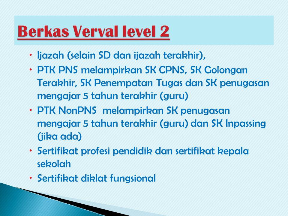 Berkas Verval level 2 Ijazah (selain SD dan ijazah terakhir),