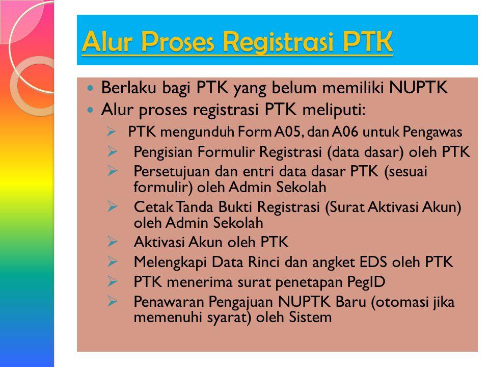 Alur Proses Registrasi PTK