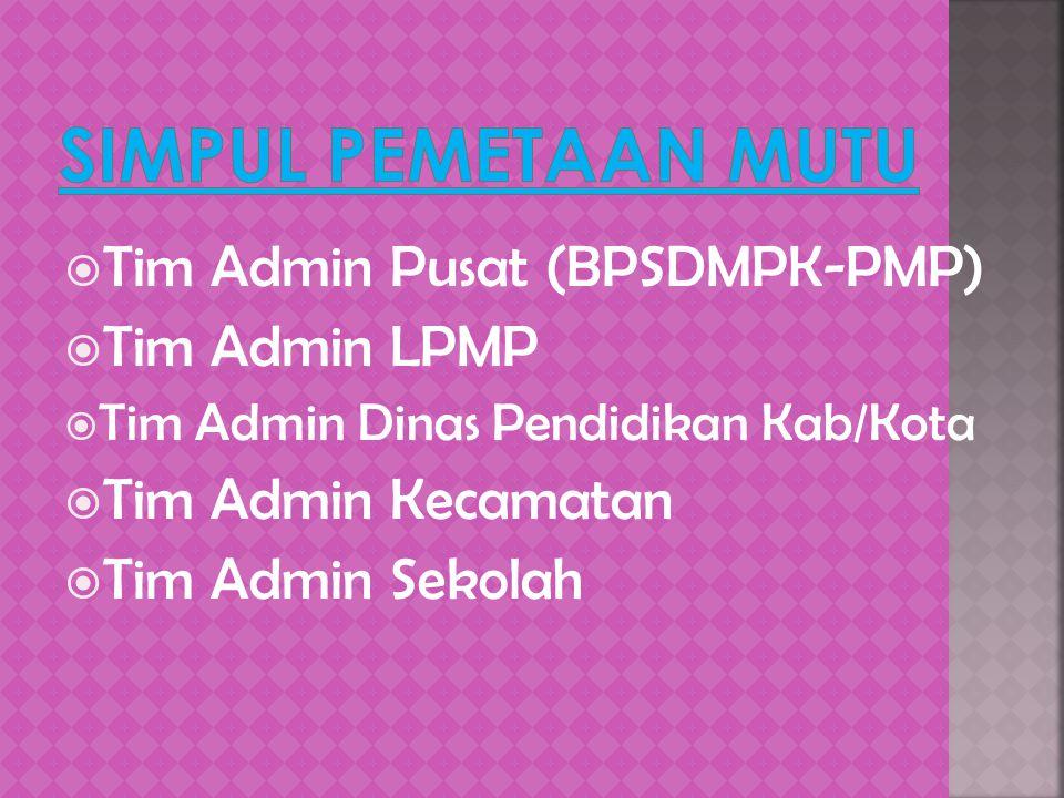 Simpul Pemetaan Mutu Tim Admin Pusat (BPSDMPK-PMP) Tim Admin LPMP