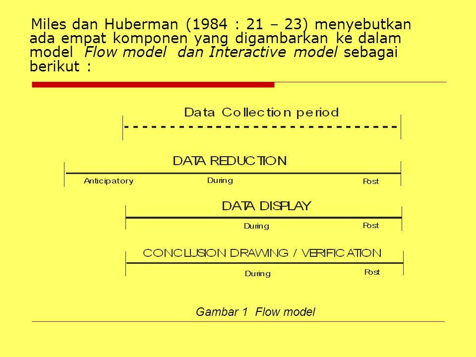 Miles dan Huberman (1984 : 21 – 23) menyebutkan ada empat komponen yang digambarkan ke dalam model Flow model dan Interactive model sebagai berikut :
