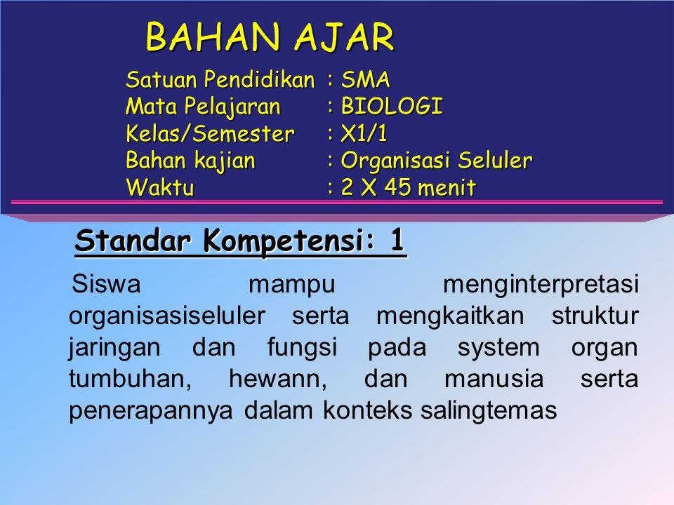 BAHAN AJAR Standar Kompetensi: 1