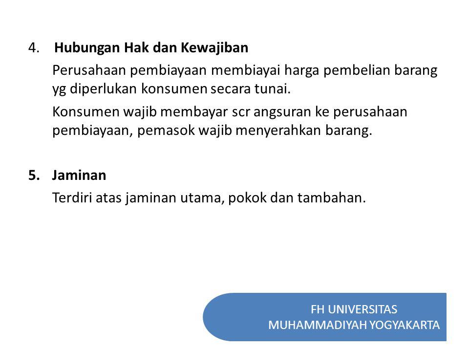 FH UNIVERSITAS MUHAMMADIYAH YOGYAKARTA
