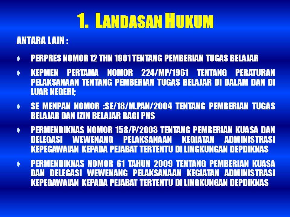 1. LANDASAN HUKUM ANTARA LAIN :