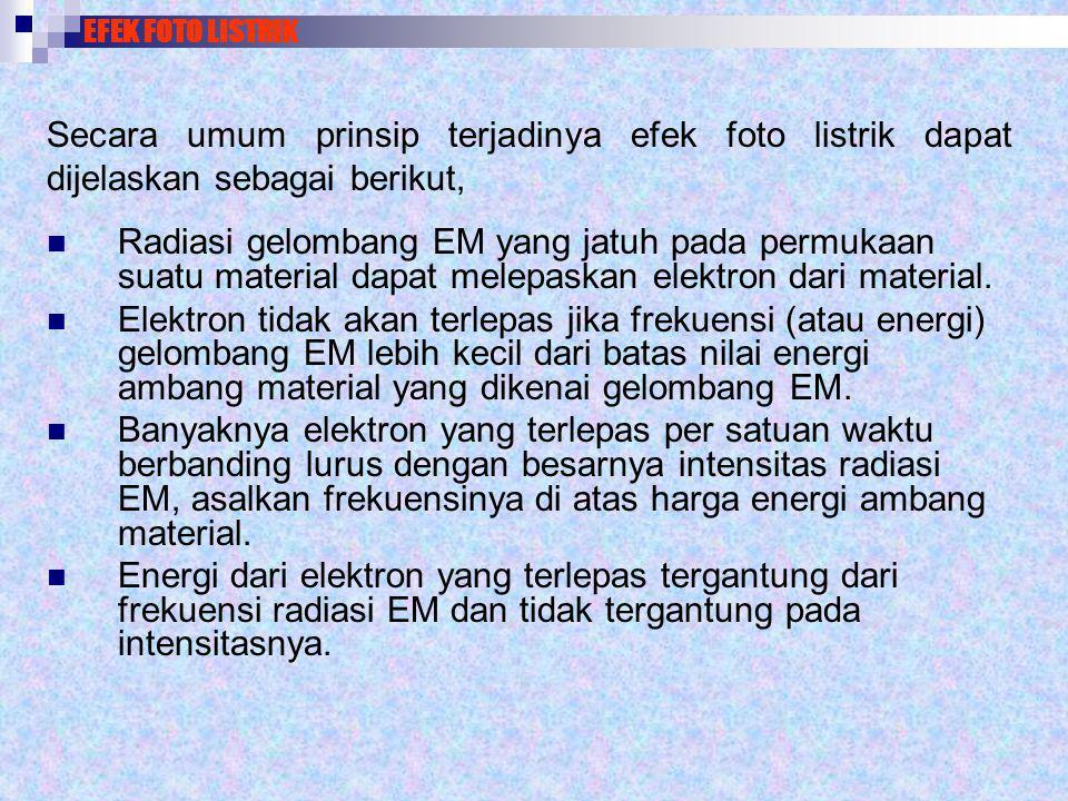 EFEK FOTO LISTRIK Secara umum prinsip terjadinya efek foto listrik dapat dijelaskan sebagai berikut,