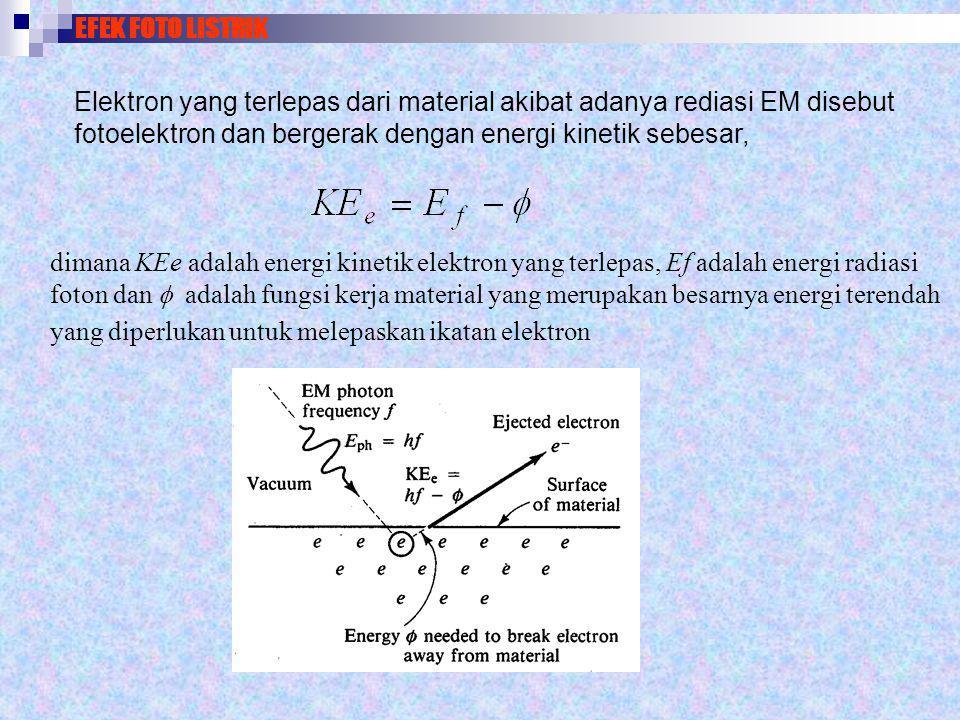 EFEK FOTO LISTRIK Elektron yang terlepas dari material akibat adanya rediasi EM disebut fotoelektron dan bergerak dengan energi kinetik sebesar,