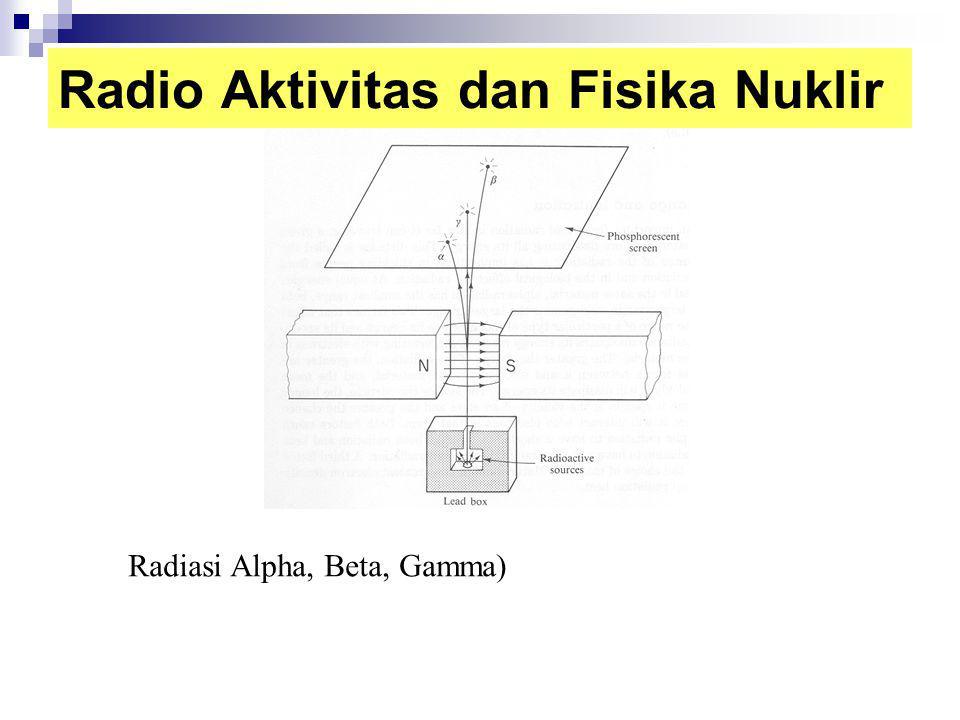 Radio Aktivitas dan Fisika Nuklir