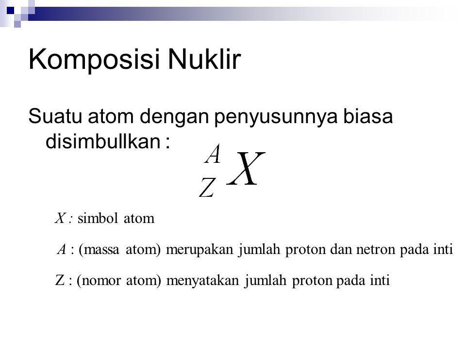 Komposisi Nuklir Suatu atom dengan penyusunnya biasa disimbullkan :