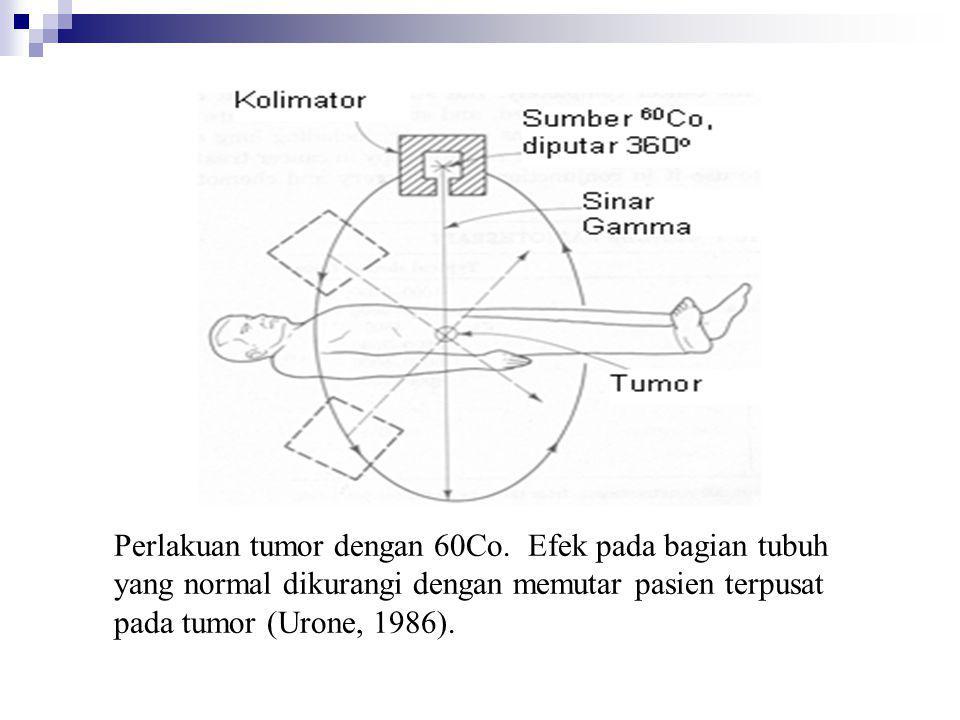 Perlakuan tumor dengan 60Co