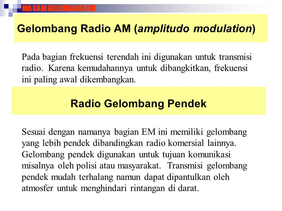 Gelombang Radio AM (amplitudo modulation)