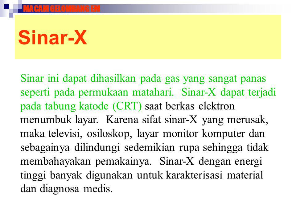 MACAM GELOMBANG EM Sinar-X.