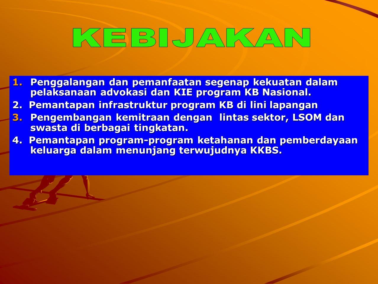2. Pemantapan infrastruktur program KB di lini lapangan