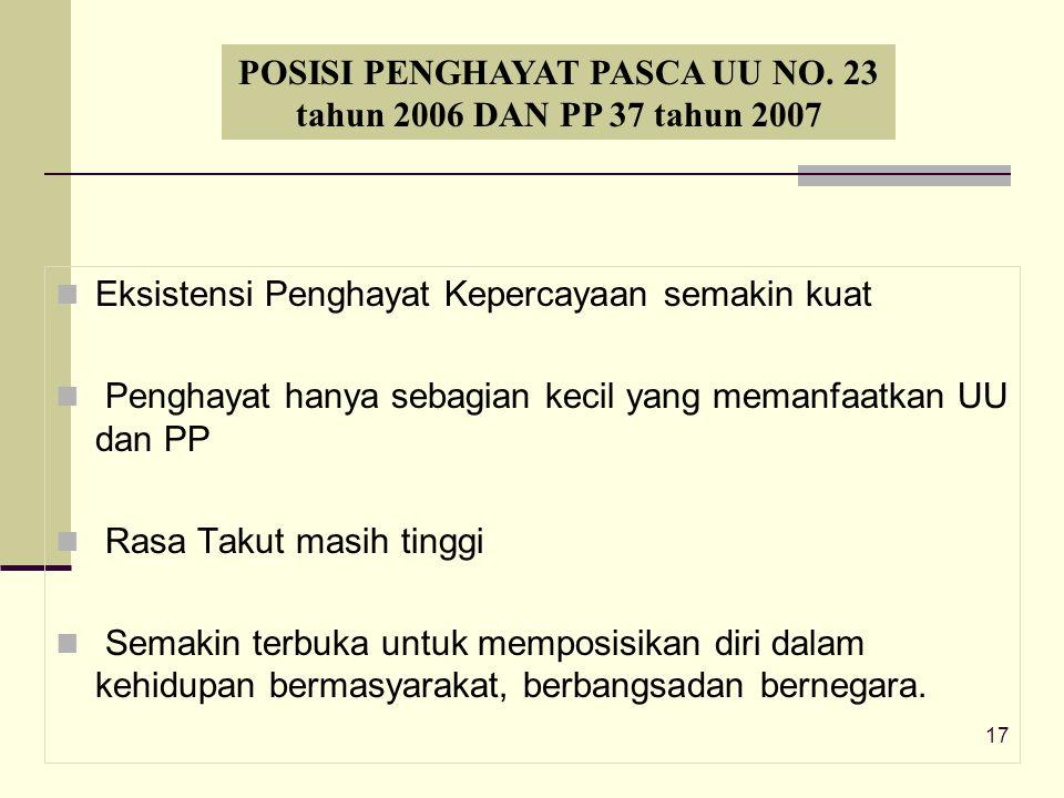 POSISI PENGHAYAT PASCA UU NO. 23 tahun 2006 DAN PP 37 tahun 2007