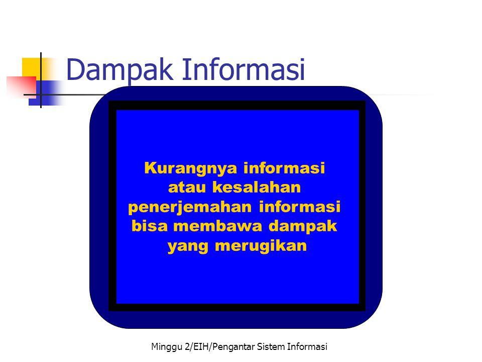 Dampak Informasi Kurangnya informasi atau kesalahan