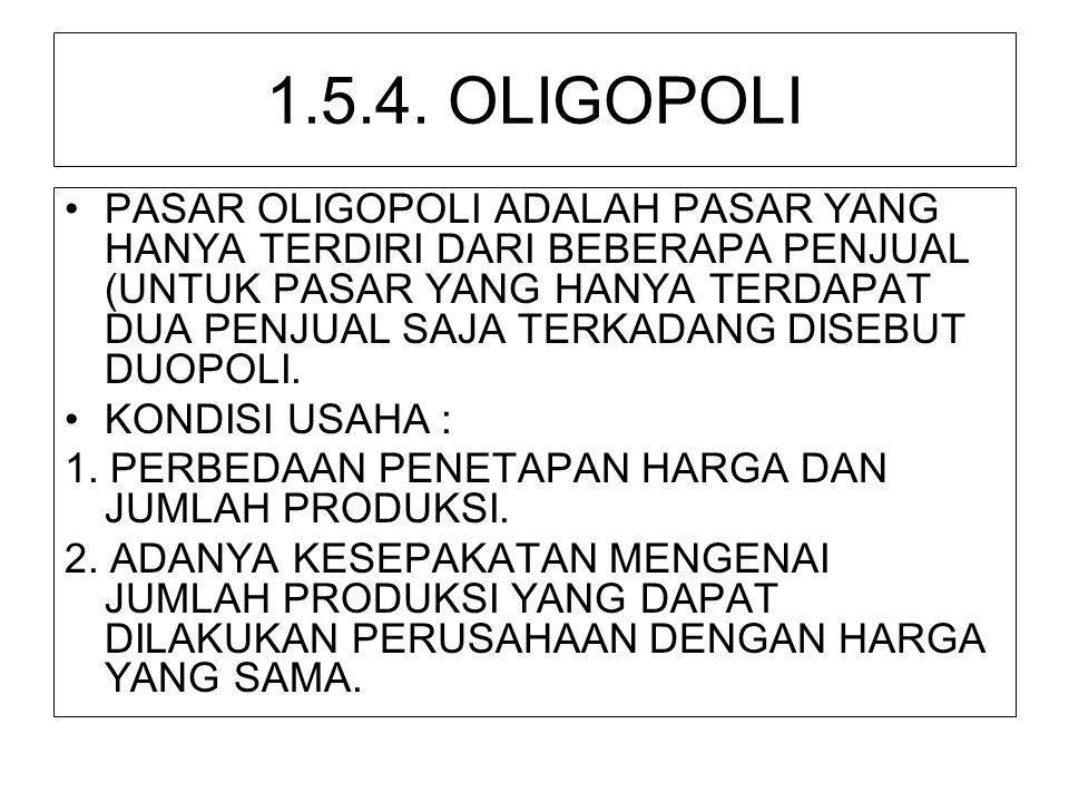 1.5.4. OLIGOPOLI