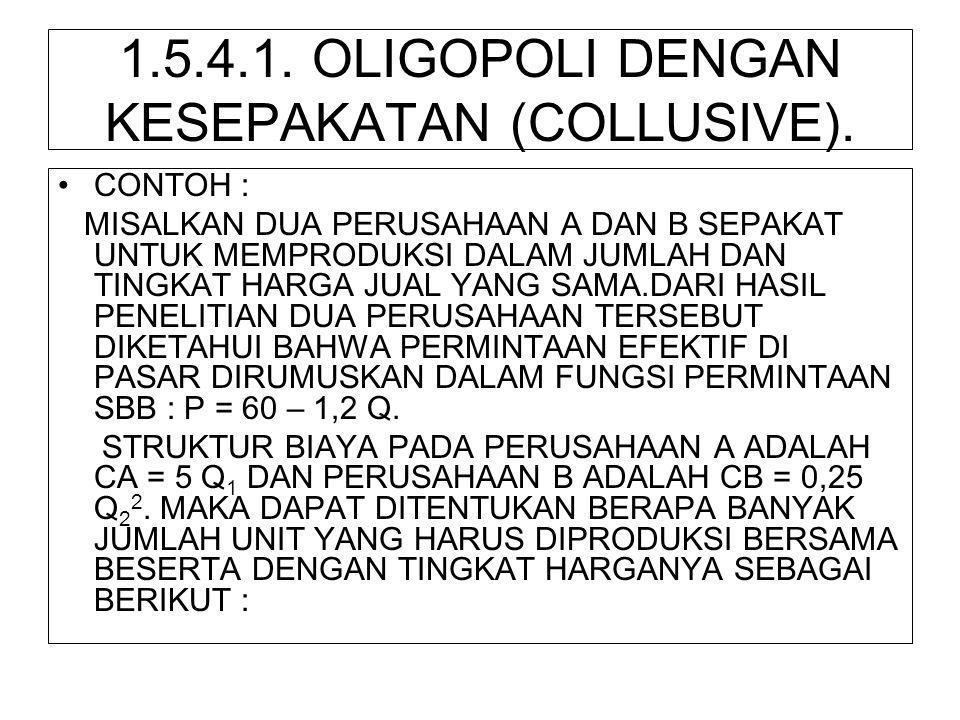 1.5.4.1. OLIGOPOLI DENGAN KESEPAKATAN (COLLUSIVE).