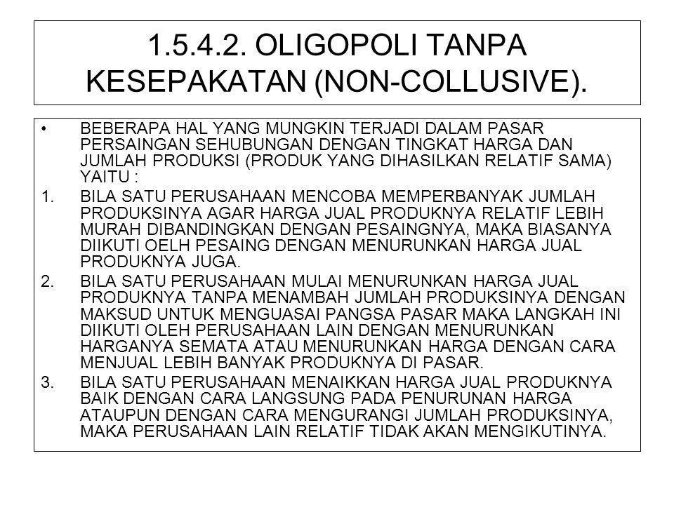 1.5.4.2. OLIGOPOLI TANPA KESEPAKATAN (NON-COLLUSIVE).