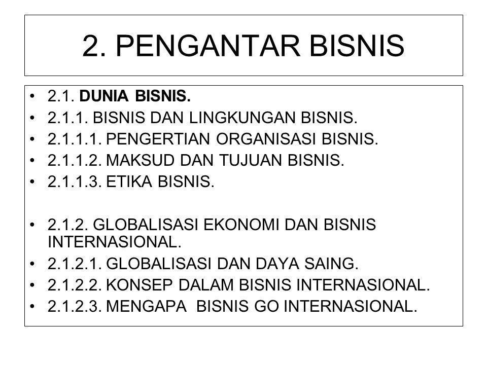 2. PENGANTAR BISNIS 2.1. DUNIA BISNIS.
