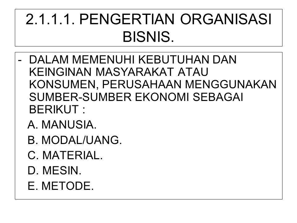 2.1.1.1. PENGERTIAN ORGANISASI BISNIS.