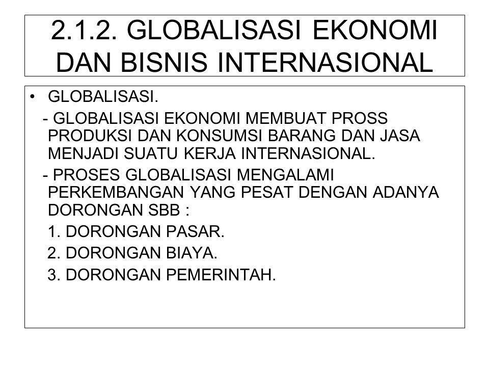 2.1.2. GLOBALISASI EKONOMI DAN BISNIS INTERNASIONAL