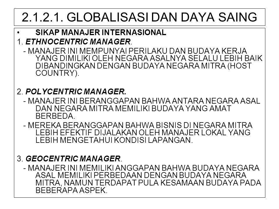 2.1.2.1. GLOBALISASI DAN DAYA SAING