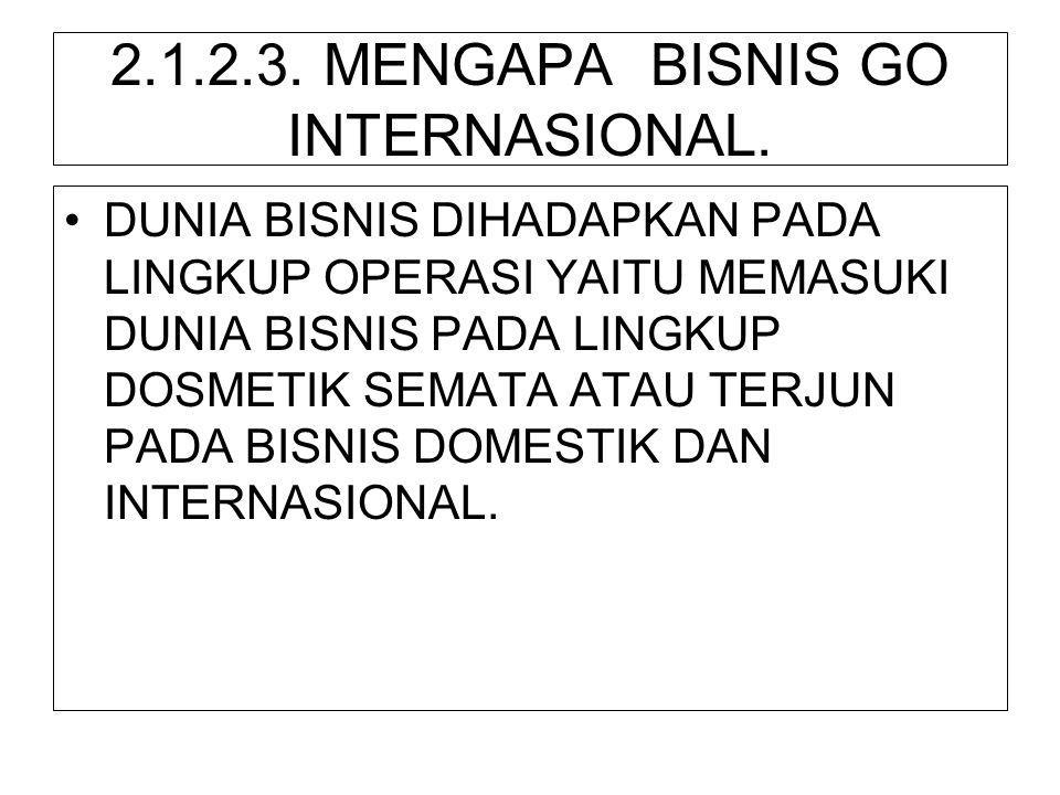 2.1.2.3. MENGAPA BISNIS GO INTERNASIONAL.