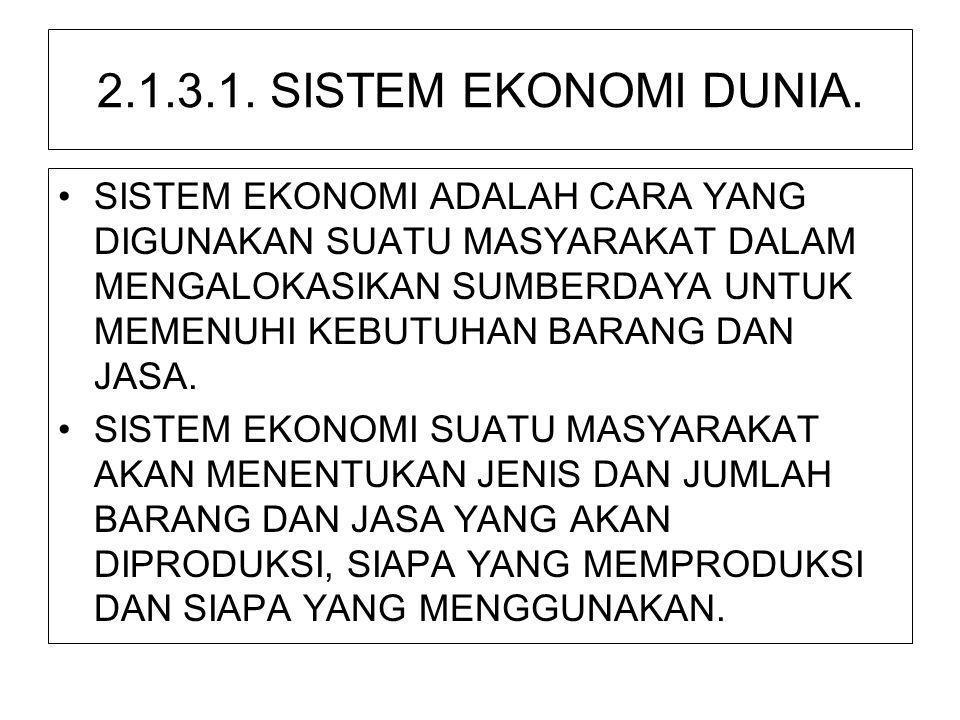 2.1.3.1. SISTEM EKONOMI DUNIA.