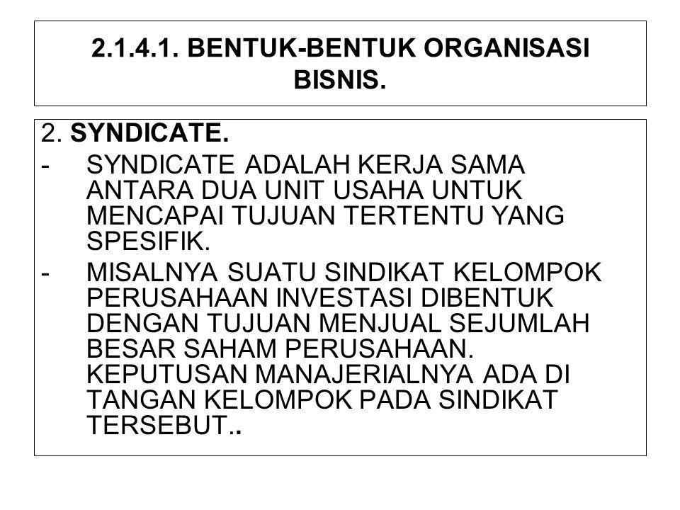 2.1.4.1. BENTUK-BENTUK ORGANISASI BISNIS.