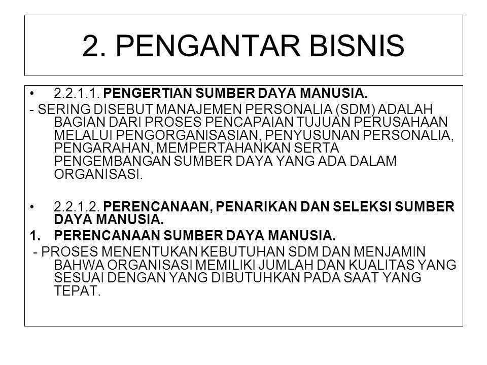 2. PENGANTAR BISNIS 2.2.1.1. PENGERTIAN SUMBER DAYA MANUSIA.
