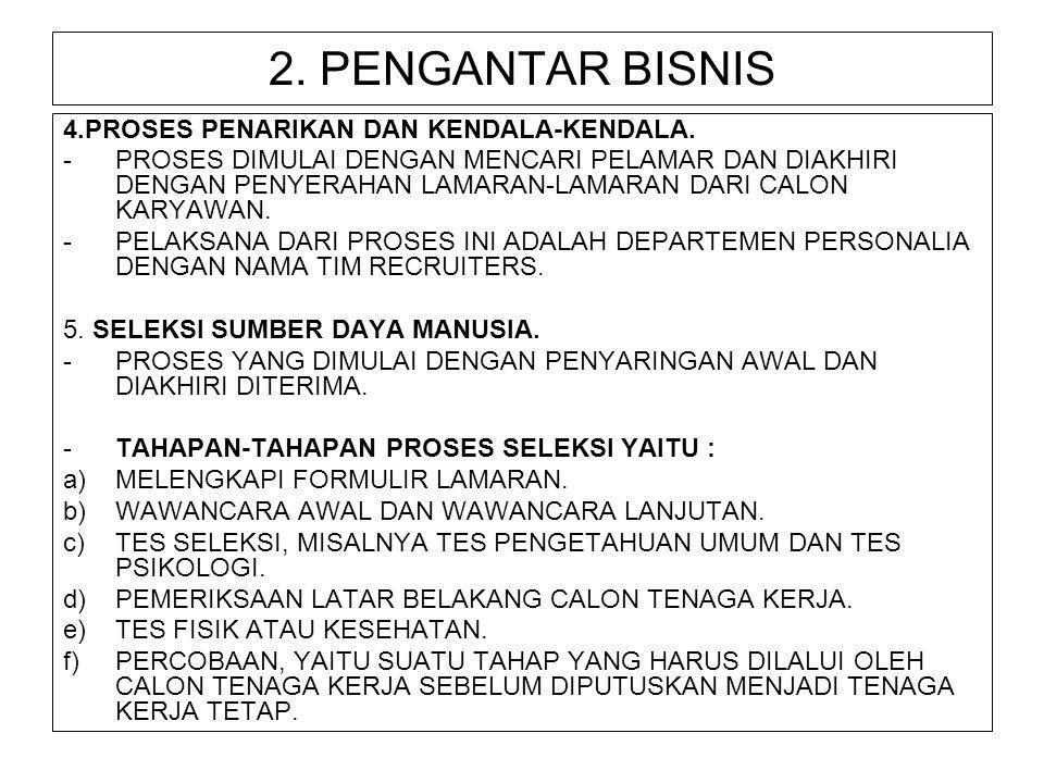 2. PENGANTAR BISNIS 4.PROSES PENARIKAN DAN KENDALA-KENDALA.