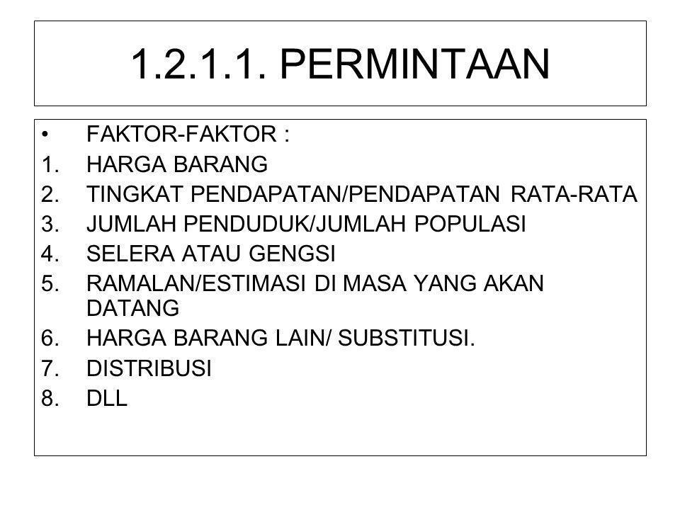 1.2.1.1. PERMINTAAN FAKTOR-FAKTOR : HARGA BARANG
