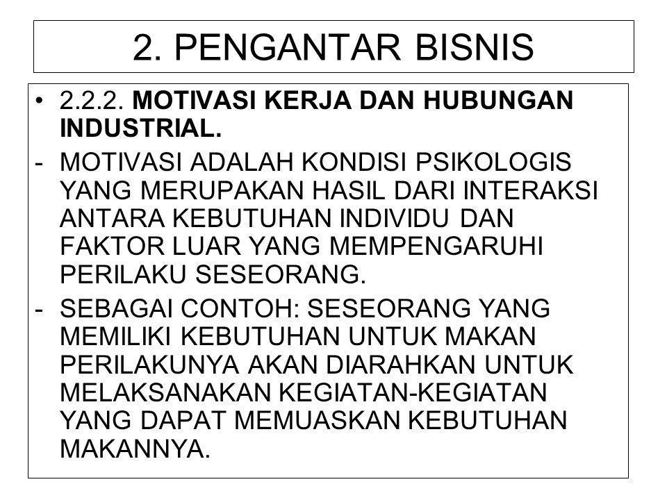 2. PENGANTAR BISNIS 2.2.2. MOTIVASI KERJA DAN HUBUNGAN INDUSTRIAL.