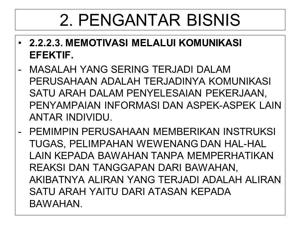 2. PENGANTAR BISNIS 2.2.2.3. MEMOTIVASI MELALUI KOMUNIKASI EFEKTIF.