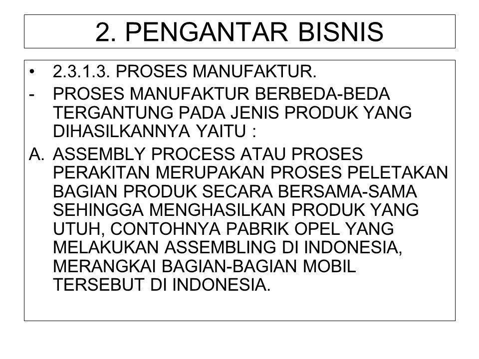 2. PENGANTAR BISNIS 2.3.1.3. PROSES MANUFAKTUR.