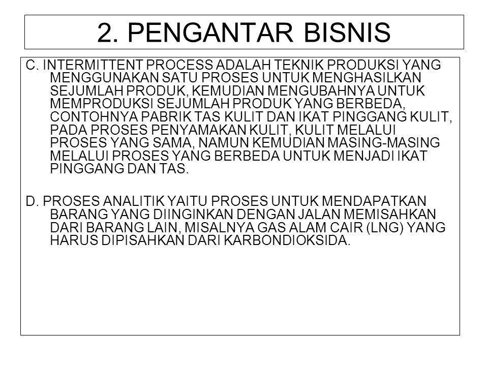 2. PENGANTAR BISNIS