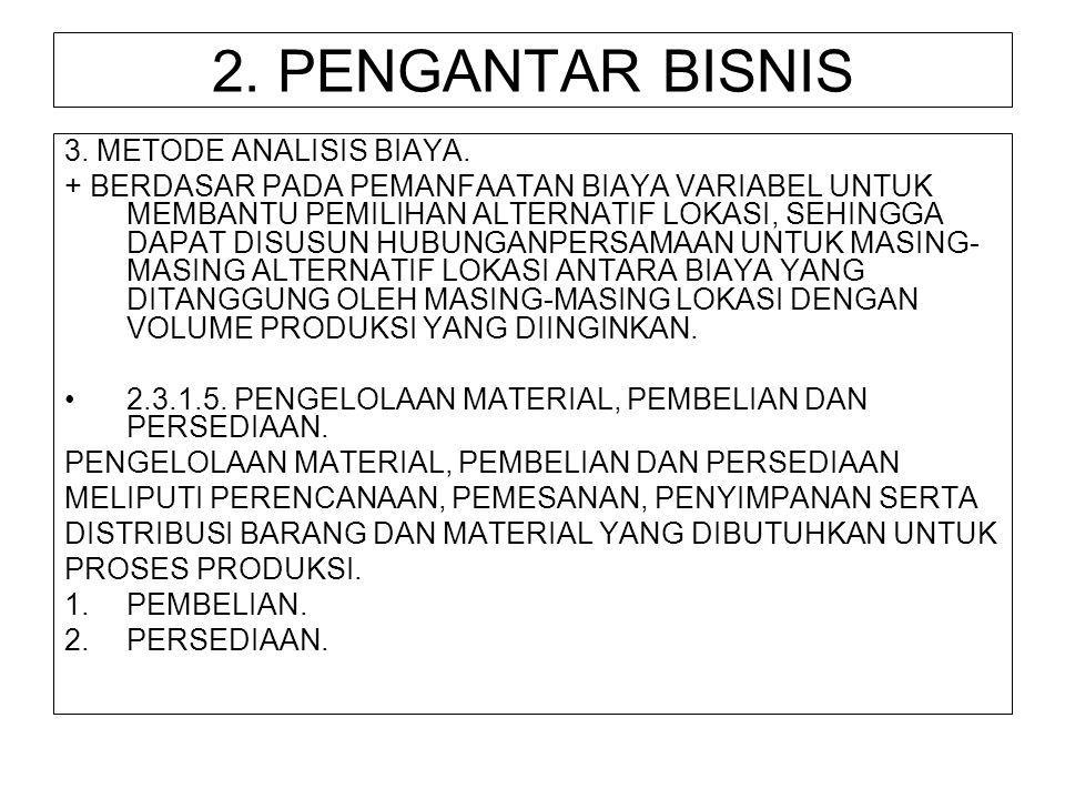 2. PENGANTAR BISNIS 3. METODE ANALISIS BIAYA.