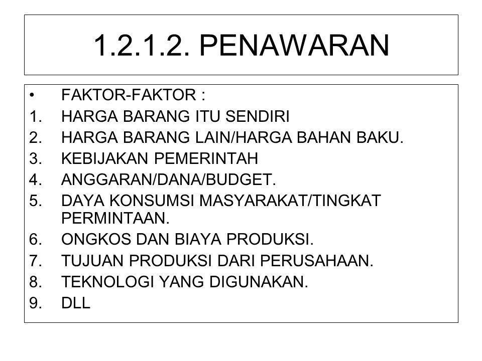 1.2.1.2. PENAWARAN FAKTOR-FAKTOR : HARGA BARANG ITU SENDIRI