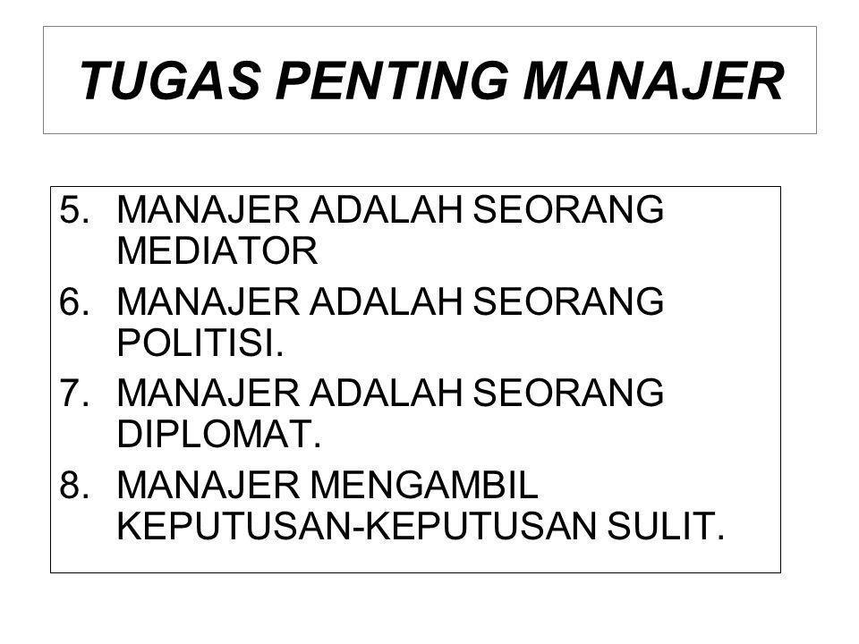 TUGAS PENTING MANAJER MANAJER ADALAH SEORANG MEDIATOR