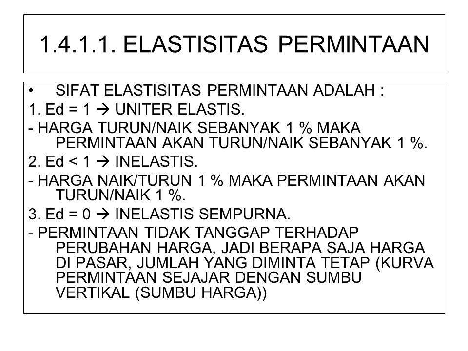 1.4.1.1. ELASTISITAS PERMINTAAN