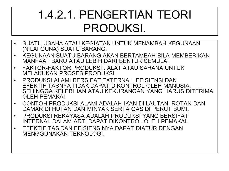 1.4.2.1. PENGERTIAN TEORI PRODUKSI.