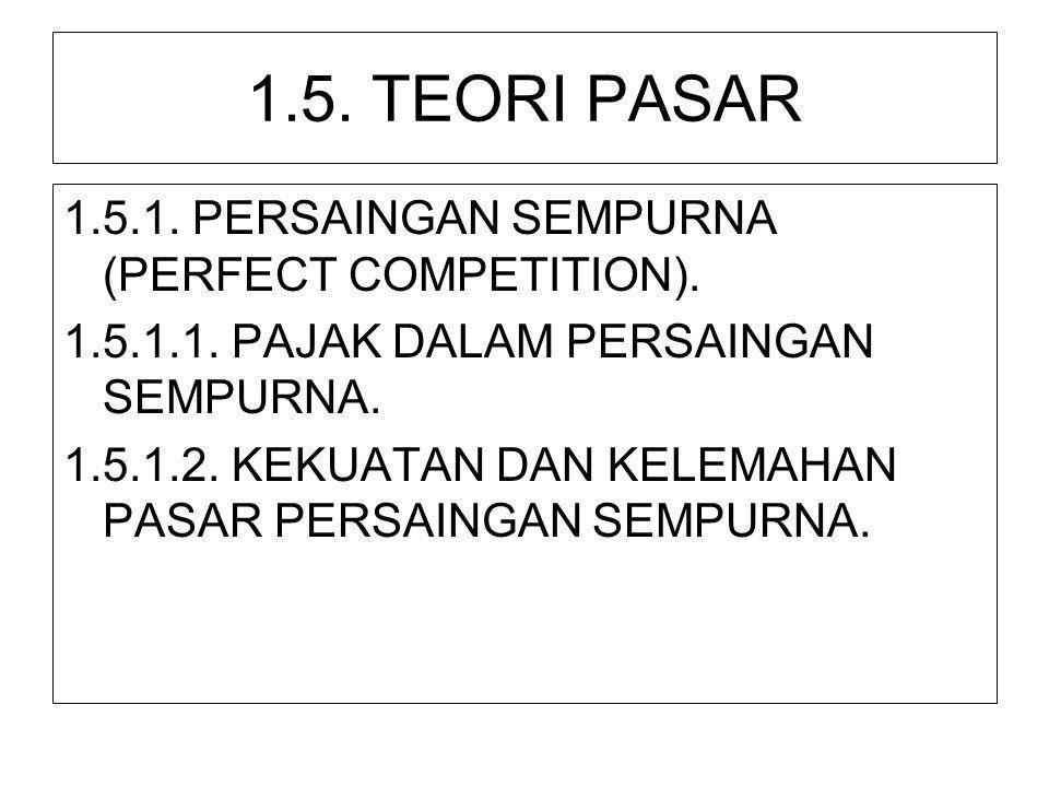1.5. TEORI PASAR 1.5.1. PERSAINGAN SEMPURNA (PERFECT COMPETITION).