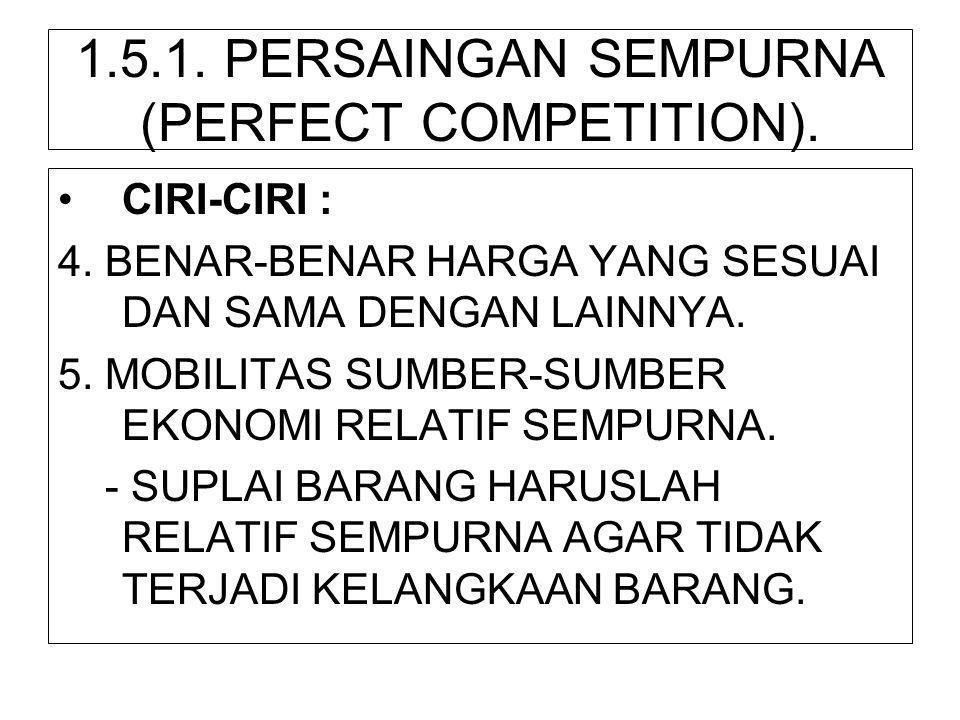 1.5.1. PERSAINGAN SEMPURNA (PERFECT COMPETITION).