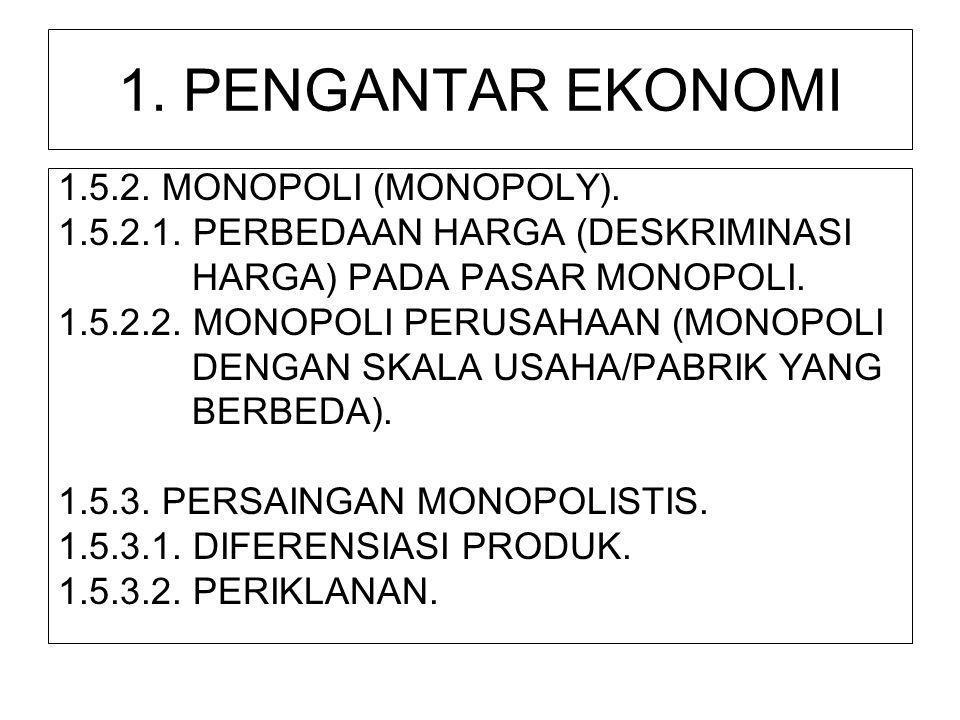 1. PENGANTAR EKONOMI 1.5.2. MONOPOLI (MONOPOLY).